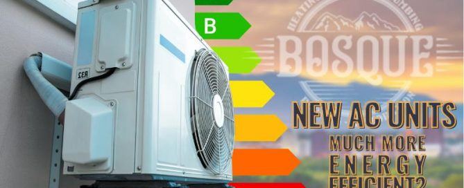 Blog Banner about AC Units